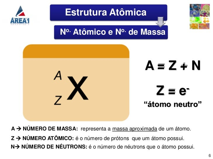 Aula 03 Estrutura Dos átomos E Moléculas