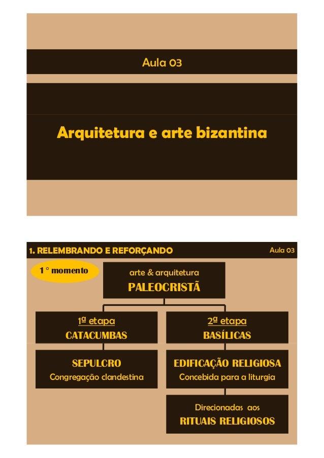 Aula 03 Arquitetura e arte bizantina 1. RELEMBRANDO E REFORÇANDO Aula 03 arte & arquitetura PALEOCRISTÃ 1ª etapa CATACUMBA...