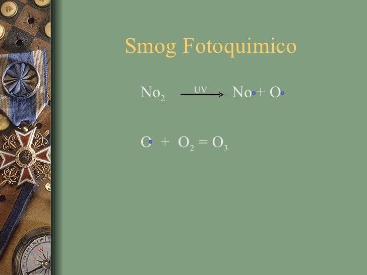Smog Fotoquimico No2   UV               No + O O + O2 = O3
