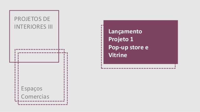 PROJETOS DE INTERIORES III Espaços Comercias Lançamento Projeto 1 Pop-up store e Vitrine