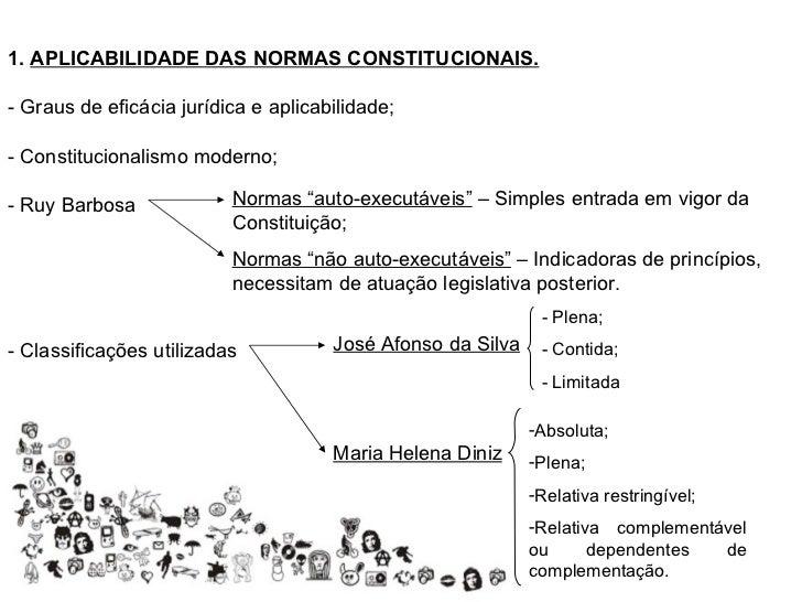 Aplicabilidade Das Normas Constitucionais Pdf