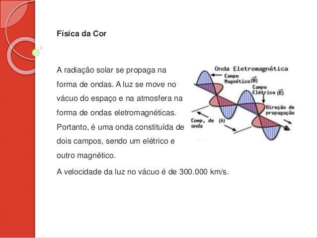 Física da Cor A radiação solar se propaga na forma de ondas. A luz se move no vácuo do espaço e na atmosfera na forma de o...
