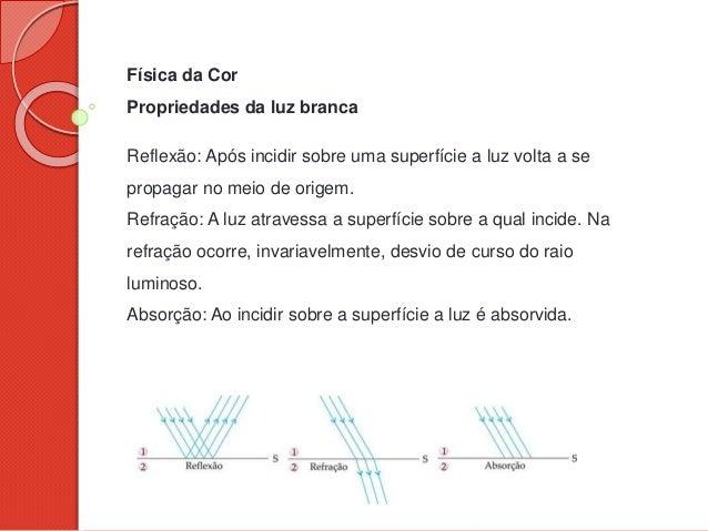 Física da Cor Propriedades da luz branca Reflexão: Após incidir sobre uma superfície a luz volta a se propagar no meio de ...