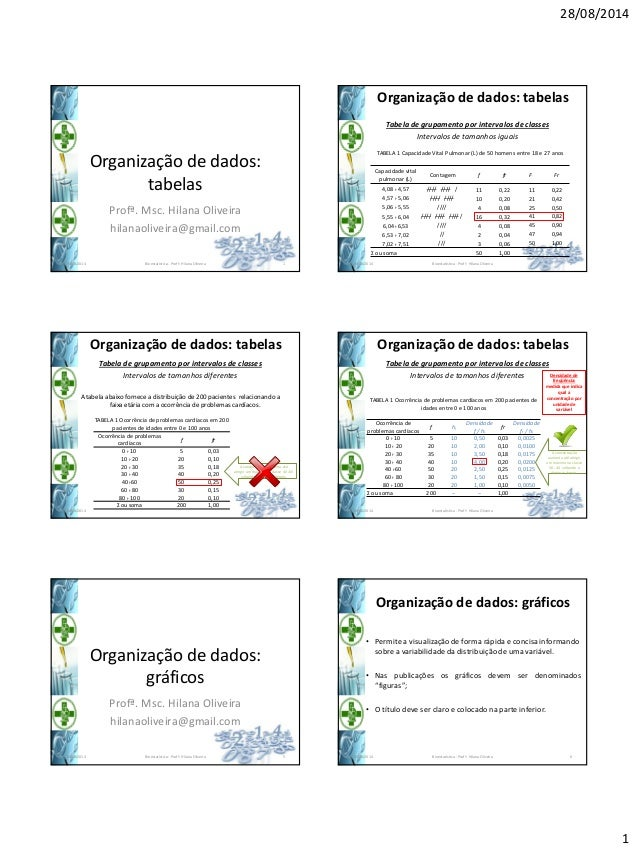 28/08/2014  1  Organização de dados: tabelas  Profª. Msc. HilanaOliveira  hilanaoliveira@gmail.com  28/08/2014  1  Bioesta...