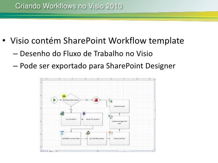 sharepoint workflow templates download - aula 04 workflows com visio 2010 e spd 2010