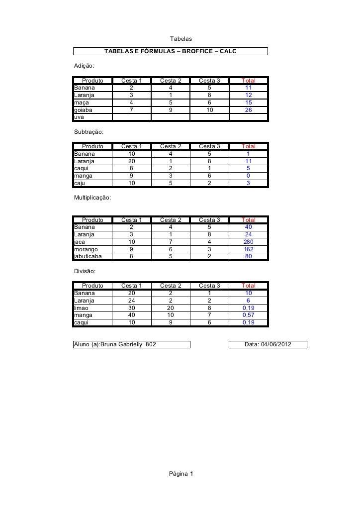 Tabelas             TABELAS E FÓRMULAS – BROFFICE – CALCAdição:   Produto       Cesta 1        Cesta 2      Cesta 3   Tota...