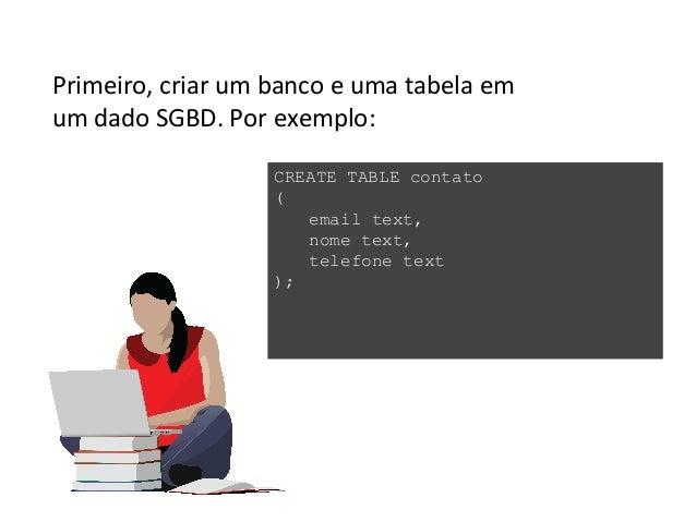 CREATE TABLE contato ( email text, nome text, telefone text ); Primeiro, criar um banco e uma tabela em um dado SGBD. Por ...