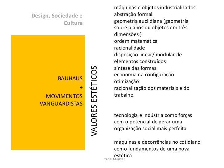 máquinas e objetos industrializadosDesign, Sociedade e                               abstração formal             Cultura ...