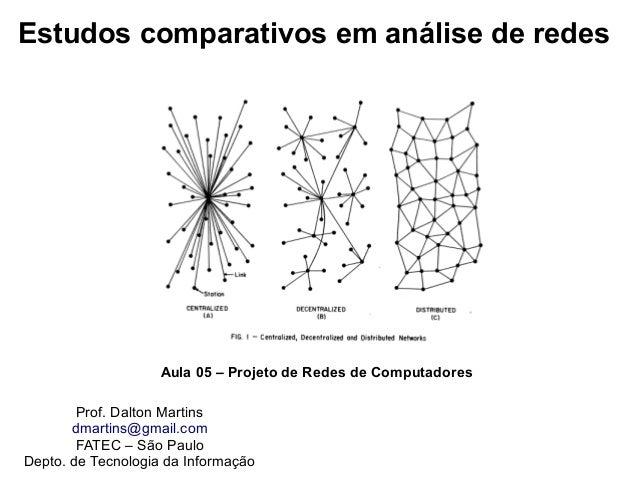 Estudos comparativos em análise de redes Prof. Dalton Martins dmartins@gmail.com FATEC – São Paulo Depto. de Tecnologia da...