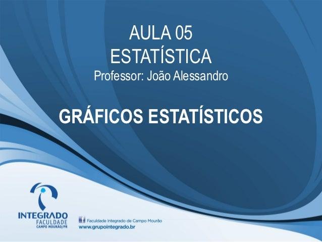 AULA 05      ESTATÍSTICA   Professor: João AlessandroGRÁFICOS ESTATÍSTICOS