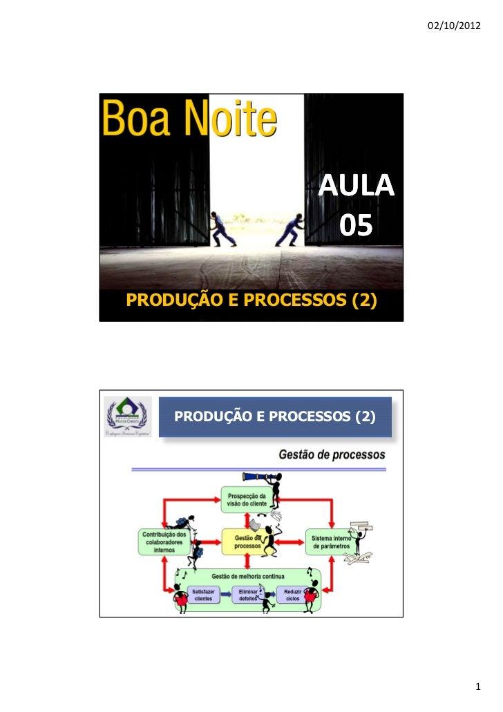 02/10/2012                     AULA                      05PRODUÇÃO E PROCESSOS (2)    PRODUÇÃO E PROCESSOS (2)           ...