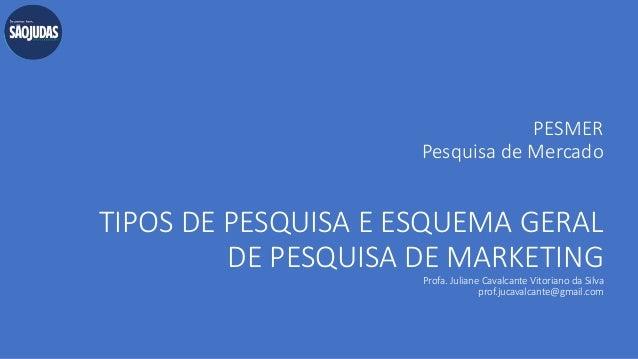 PESMER Pesquisa de Mercado TIPOS DE PESQUISA E ESQUEMA GERAL DE PESQUISA DE MARKETING Profa. Juliane Cavalcante Vitoriano ...