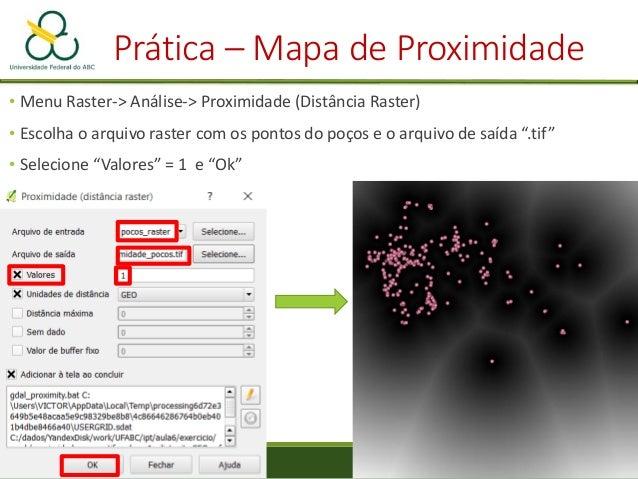 Interpolação Solução 1 – Usar o valor do ponto mais próximo