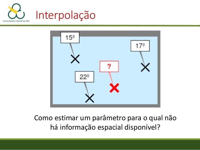Interpolação A interpolação transforma dados pontuais em campos contínuos Temperatura média anual em Portugal Estações met...