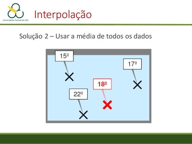 Interpolação Temperatura (ºC) 8 10 12 14 16 18 • Interpoladores graduais  Geram uma superfície contínua • Interpoladores ...