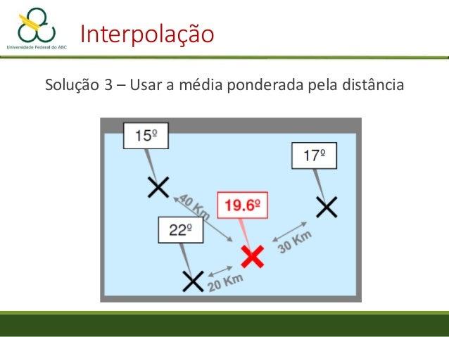 Interpolação Locais: usa dados apenas de N vizinhos mais próximos Globais: usa dados de todos os pontos BÉLA, M. 2010. Spa...