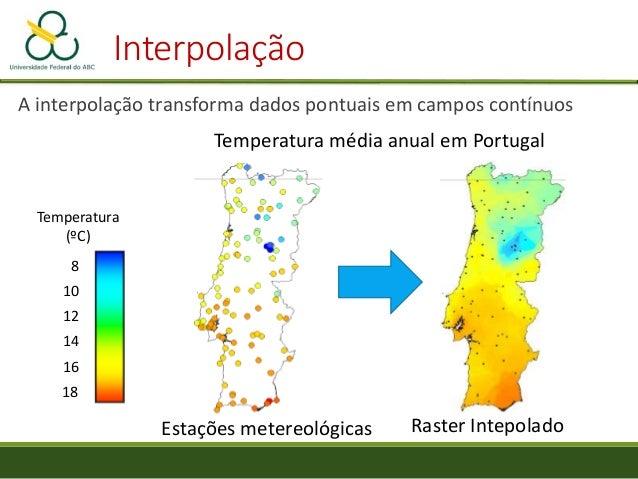Interpolação • Triangulação: geram polígonos ou curvas de nível • Reticulação: geram um arquivo raster LANDIM, P. M. B. (2...