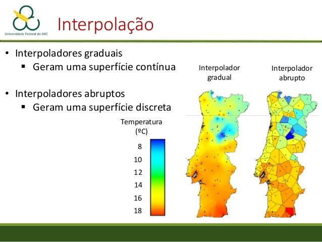 Interpolação Contínua Com barreiras
