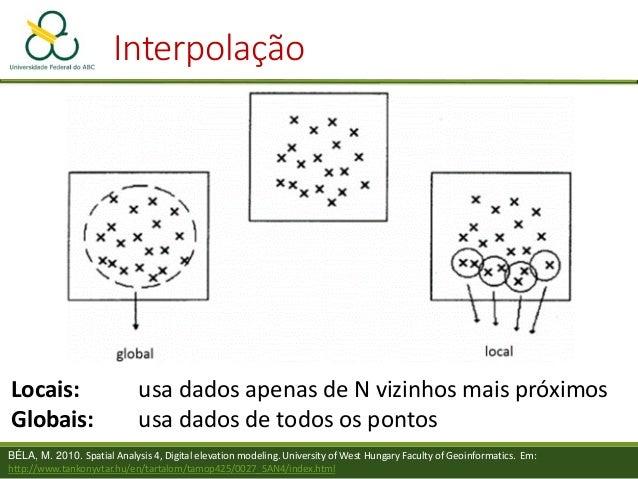 Interpolação Métodos discretos Polígonos de Thiessen, Polígonos de Voronoi, Vizinho mais Próximo, Alocação Euclideana d/2 ...