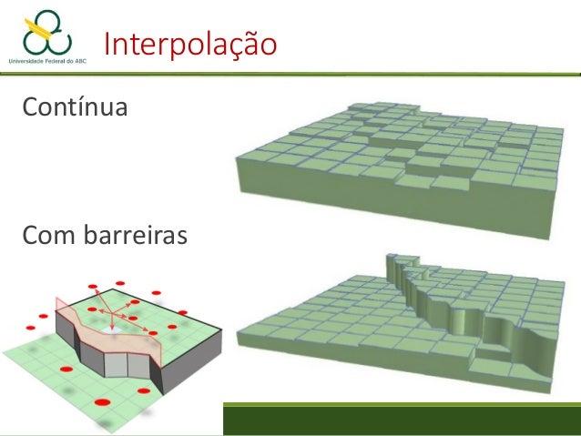 Interpolação Triangulação http://matplotlib.org/examples/pylab_examples/triinterp_demo.html