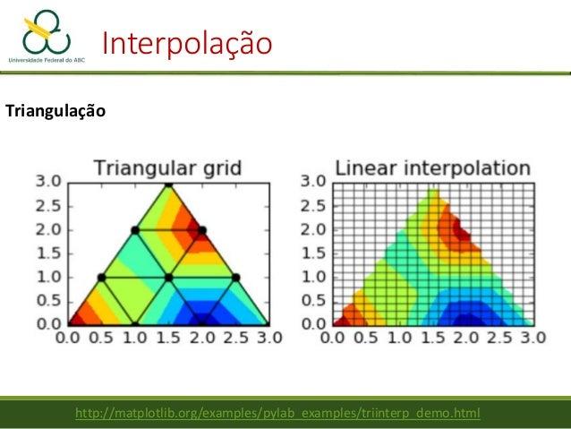 Interpolação Médias Móveis CAMARGO, E.C.G., FUCKS, S.D., CÂMARA, G. Análise espacial de superfícies. Em: Análise espacial ...