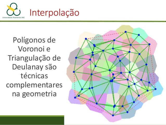 Interpolação Valor Uniforme Kernel (linear)