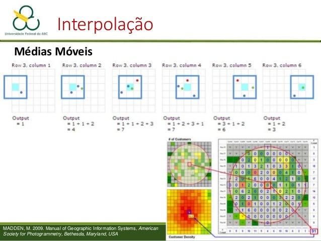 Interpolação Vizinhos naturais ALBRECHT, J. 2005. Geographic Information Science. Em: http://www.geography.hunter.cuny.edu...