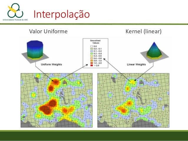 Interpolação Efeito do expoente: - 0: resultado análogo a vizinhos naturais ou médias móveis - Baixos (0-2): destacam anom...