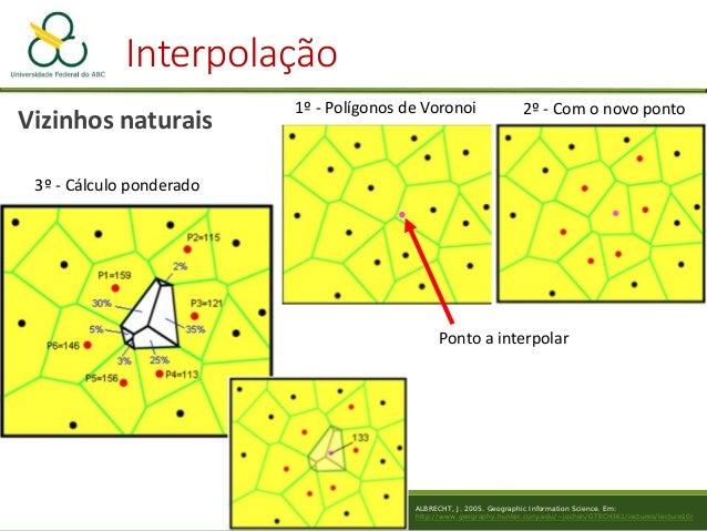 Interpolação Brusilovskiy, E. 2009. Spatial Interpolation: a brief introduction. Business Intelligence Solutions. Em: http...