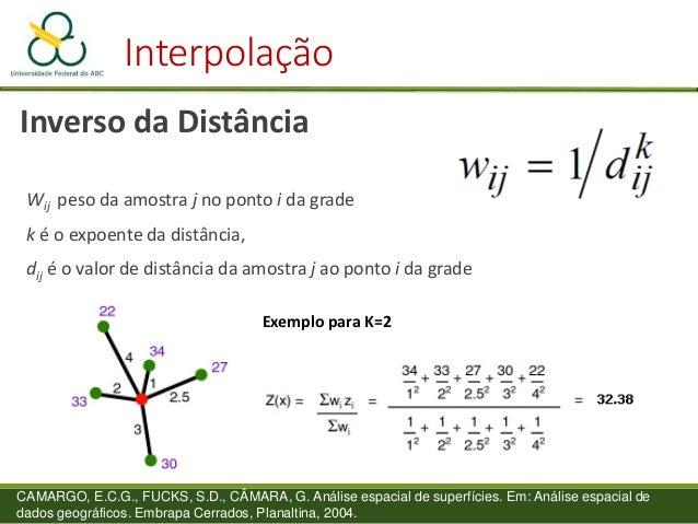Interpolação Diferentes expoentes para a ponderação de inverso da distância https://commons.wikimedia.org/wiki/File:Shepar...