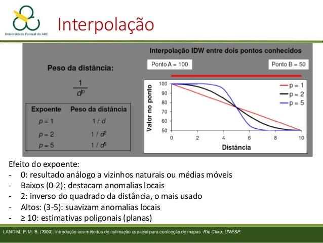 Interpolação Expoente mais adequado pode ser calibrado por validação cruzada (Geostatistical Analyst Toolbox – ArcGis) Eta...