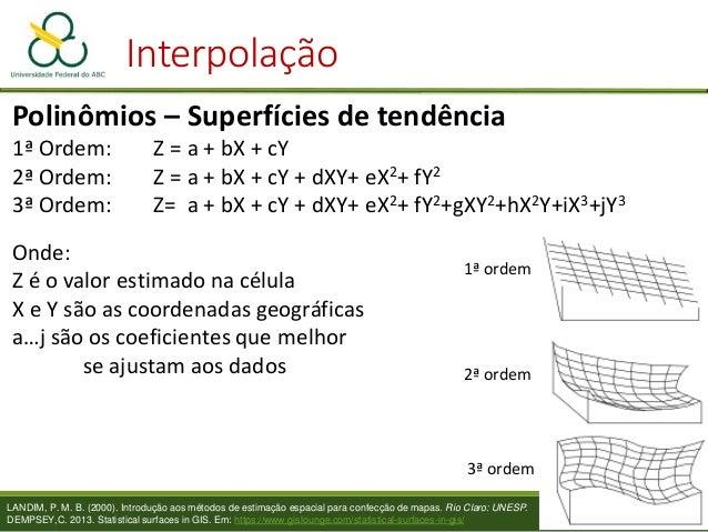 Interpolação Spline • Interpolador exato • Gera valores acima ou abaixo dos amostrados (topos e vales) • Curvas suaves o N...