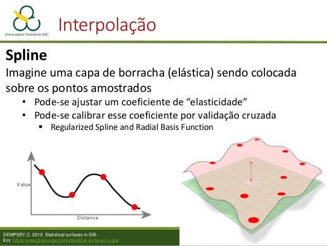 Interpolação de Dados • Processar -> Caixa de Ferramentas • Geoalgoritmos QGIS -> Ferramentas de Geometria Vetorial -> Pol...