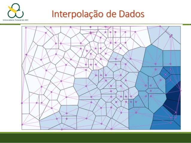 Interpolação de Dados