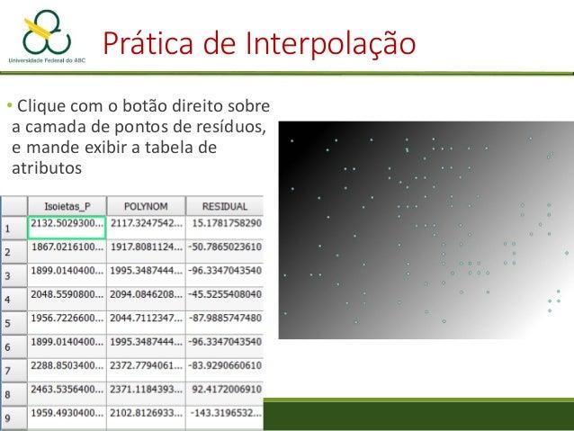 """Interpolação de Dados Interpolação """"Spline Processar-> Caixa de Ferramentas-> Comandos GRASS GIS 7-> Vector-> v.surf.rst"""