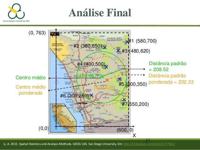 17 Análise Final (0,0) X #6 (300,250) #7(550,200) #5 (500,350) #4 (400,500) #2 (380,650) #3 (480,620) #1 (580,700) Y (600,...
