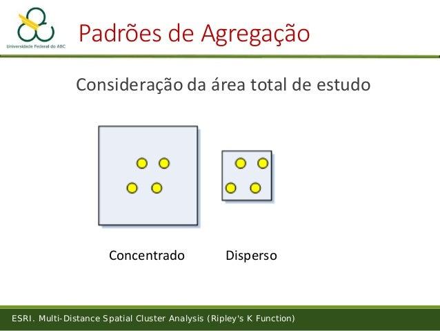 Padrões de Agregação Consideração da área total de estudo Concentrado Disperso ESRI. Multi-Distance Spatial Cluster Analys...