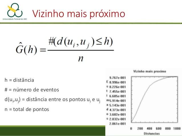 Vizinho mais próximo h = distância # = número de eventos d(ui,uj) = distância entre os pontos ui e uj n = total de pontos