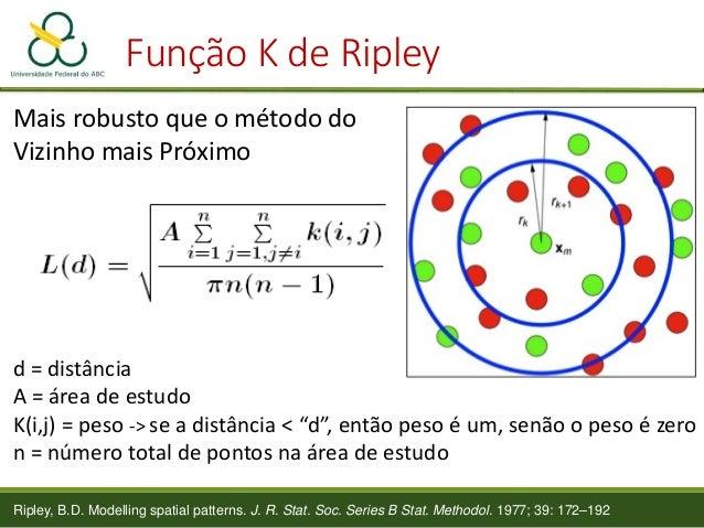 Função K de Ripley Ripley, B.D. Modelling spatial patterns. J. R. Stat. Soc. Series B Stat. Methodol. 1977; 39: 172–192 d ...