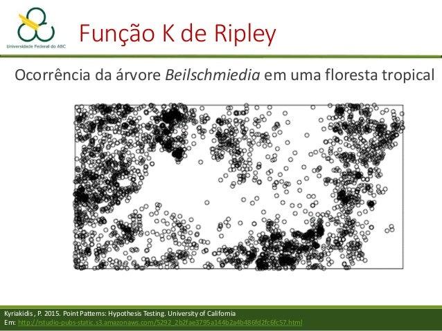 Função K de Ripley Ocorrência da árvore Beilschmiedia em uma floresta tropical Kyriakidis , P. 2015. Point Patterns: Hypot...