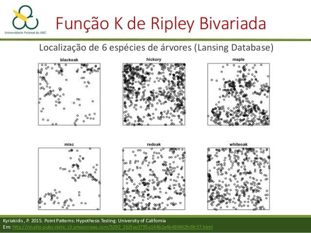 Análise de Lacunaridade Plotnick, R. E., Gardner, R. H., & O'Neill, R. V. (1993). Lacunarity indices as measures of landsc...