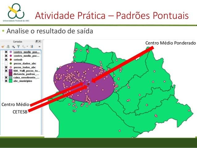 Atividade Prática – Padrões Pontuais • Analise o resultado de saída Centro Médio CETESB Centro Médio Ponderado