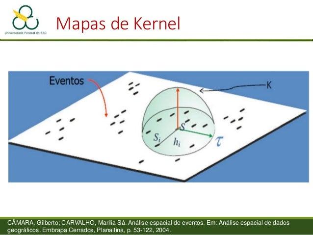 Mapas de Kernel Concentração de Incêndios urbanos Concentração de Hidrantes Comparação de Zonas Quentes e Frias SANTOS, L....