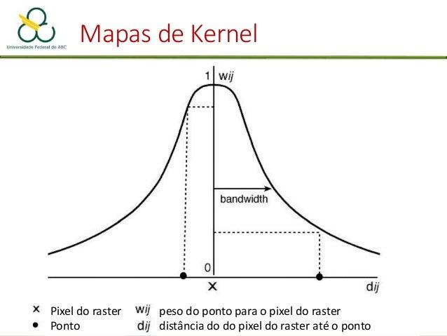Mapas de Kernel BERGAMASCHI, R. B. SIG Aplicado a segurança no trânsito - Estudo de Caso no município de Vitória – ES. Uni...