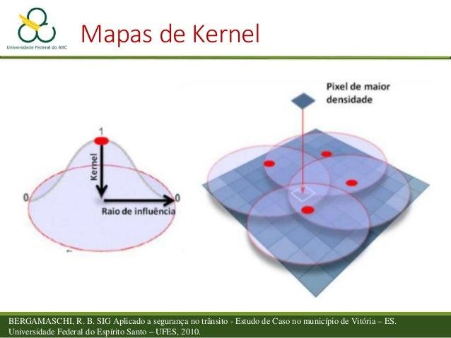 Mapas de Kernel Somando o kernel de cada ponto
