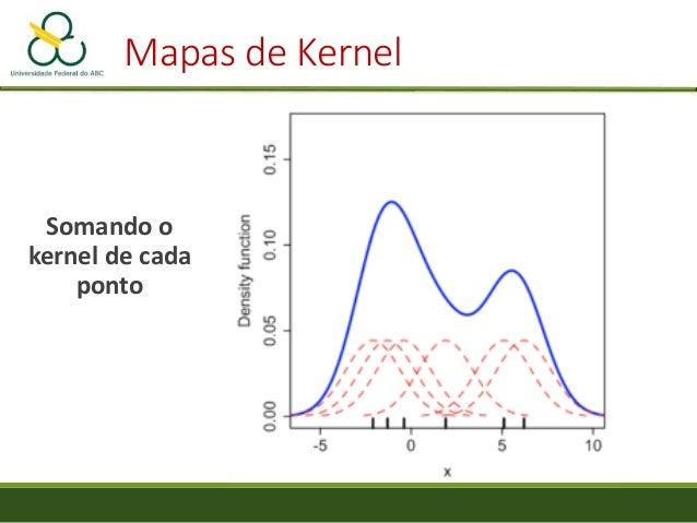 Diferentes Raios para o Kernel Fowler, H.G. 2013. Amostragem por pontos. Ecologia de Populações. Em: http://pt.slideshare....