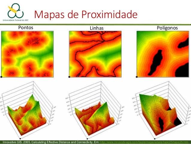 Mapas de Proximidade Distância da Mancha Urbana Distância da Malha Viária Modelagem de mudanças no uso do solo ALMEIDA, R....