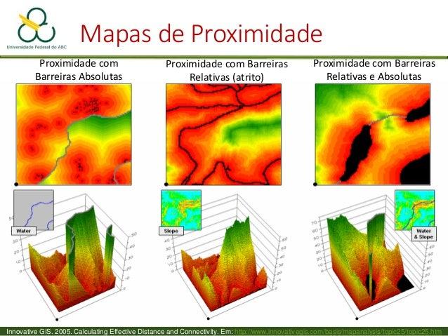 Mapa de Proximidade ou de Kernel?  Visualmente semelhantes Distância e densidade estão inversamente relacionadas Ambas ...