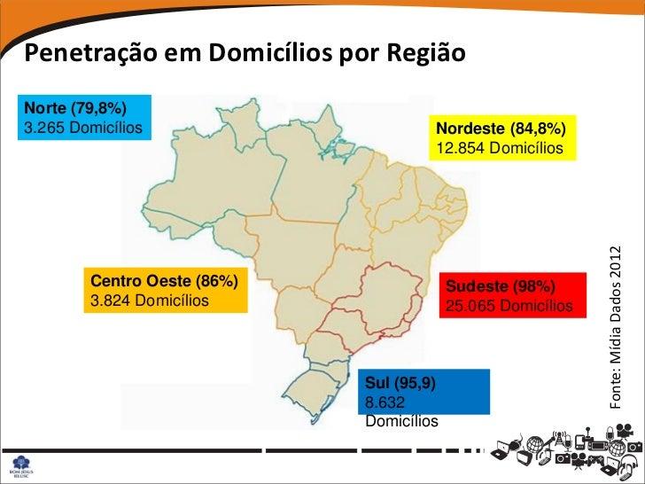 Penetração em Domicílios por RegiãoNorte (79,8%)3.265 Domicílios                      Nordeste (84,8%)                    ...