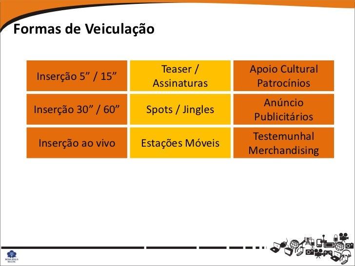 """Formas de Veiculação                          Teaser /        Apoio Cultural   Inserção 5"""" / 15""""                         A..."""